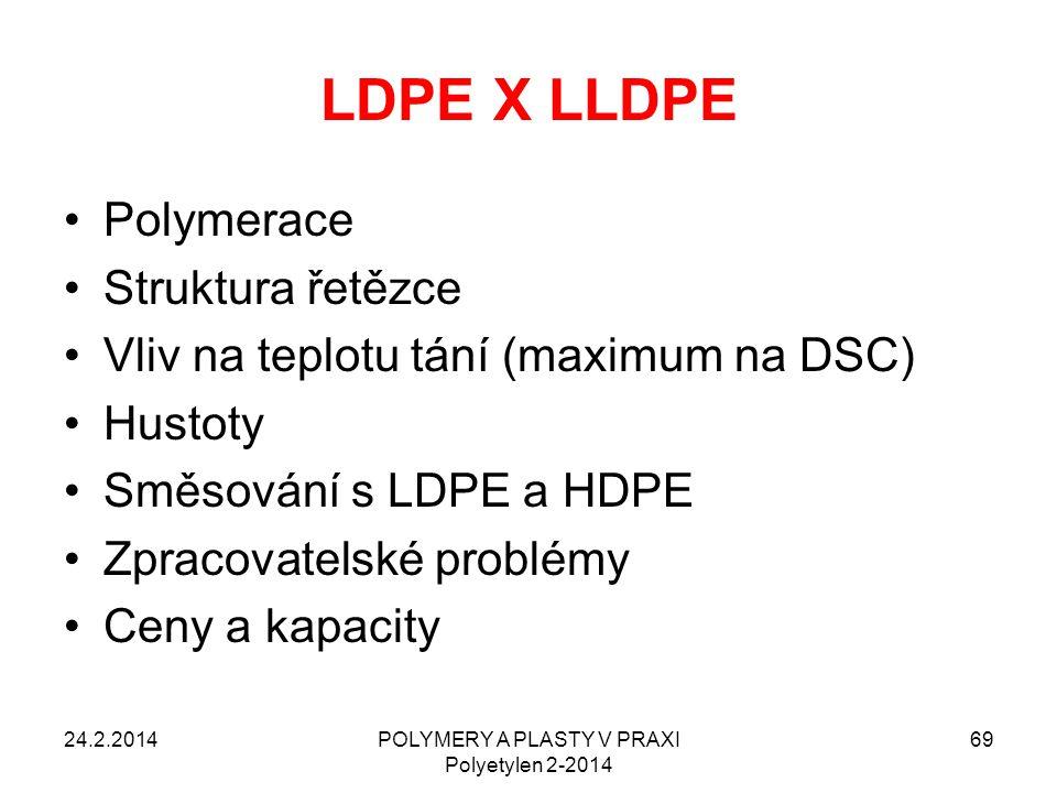 LDPE X LLDPE Polymerace Struktura řetězce Vliv na teplotu tání (maximum na DSC) Hustoty Směsování s LDPE a HDPE Zpracovatelské problémy Ceny a kapacit