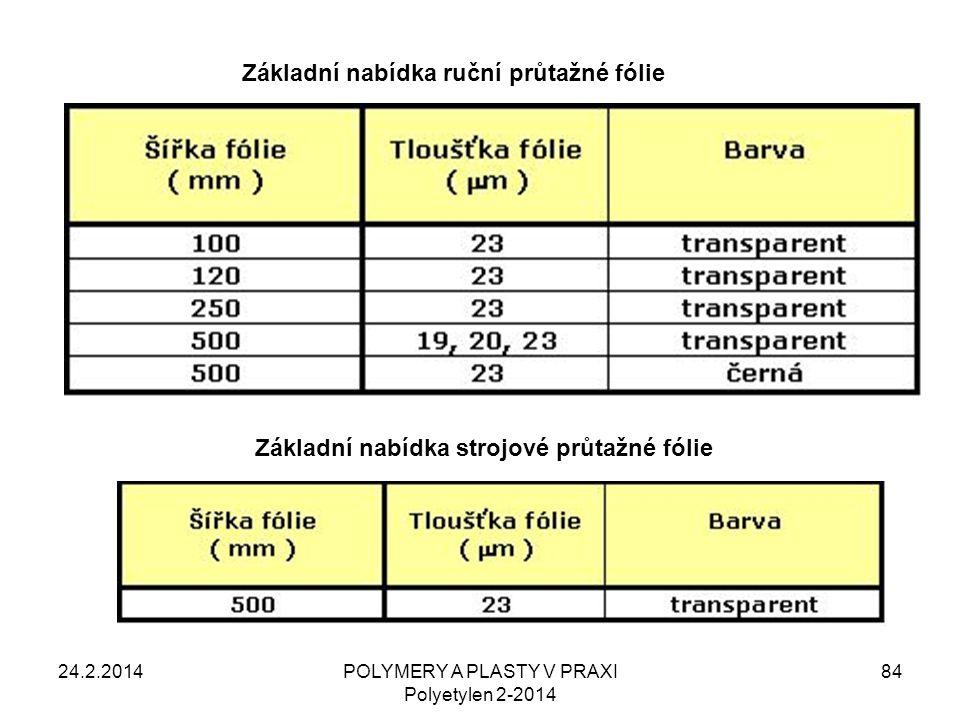 24.2.2014POLYMERY A PLASTY V PRAXI Polyetylen 2-2014 84 Základní nabídka ruční průtažné fólie Základní nabídka strojové průtažné fólie