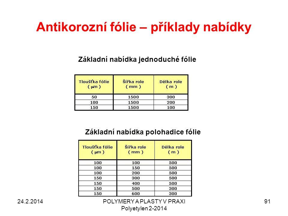 Antikorozní fólie – příklady nabídky 24.2.2014POLYMERY A PLASTY V PRAXI Polyetylen 2-2014 91 Základní nabídka polohadice fólie Základní nabídka jednod