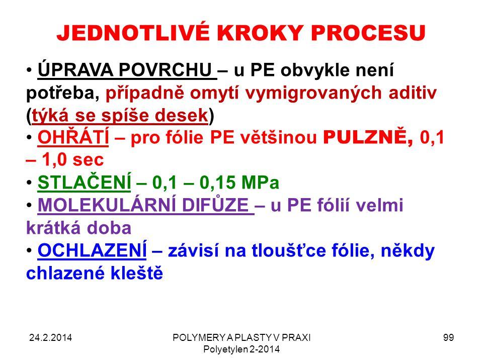 JEDNOTLIVÉ KROKY PROCESU 24.2.2014POLYMERY A PLASTY V PRAXI Polyetylen 2-2014 99 ÚPRAVA POVRCHU – u PE obvykle není potřeba, případně omytí vymigrovan
