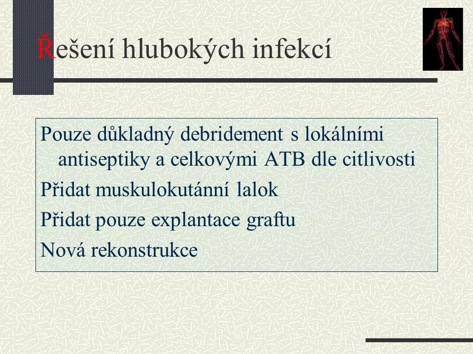 Řešení hlubokých infekcí Pouze důkladný debridement s lokálními antiseptiky a celkovými ATB dle citlivosti Přidat muskulokutánní lalok Přidat pouze ex