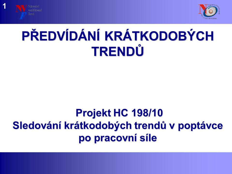 www.nvf.cz/observatory PŘEDVÍDÁNÍ KRÁTKODOBÝCH TRENDŮ 1 Projekt HC 198/10 Sledování krátkodobých trendů v poptávce po pracovní síle