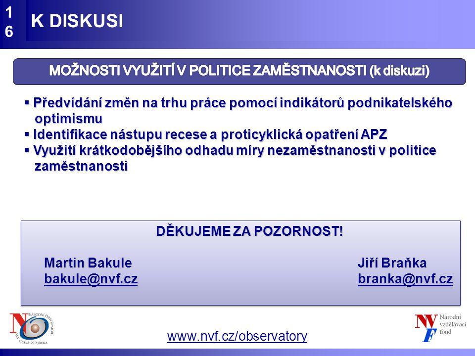 www.nvf.cz/observatory K DISKUSI16  Předvídání změn na trhu práce pomocí indikátorů podnikatelského optimismu  Identifikace nástupu recese a proticy
