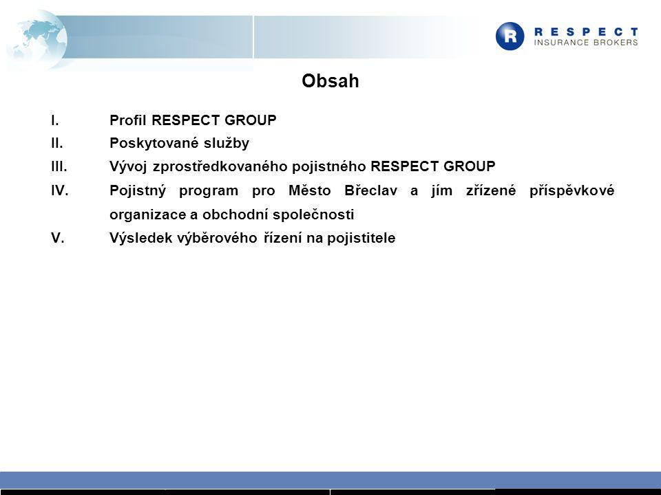 Obsah I.Profil RESPECT GROUP II.Poskytované služby III.Vývoj zprostředkovaného pojistného RESPECT GROUP IV.Pojistný program pro Město Břeclav a jím zřízené příspěvkové organizace a obchodní společnosti V.Výsledek výběrového řízení na pojistitele