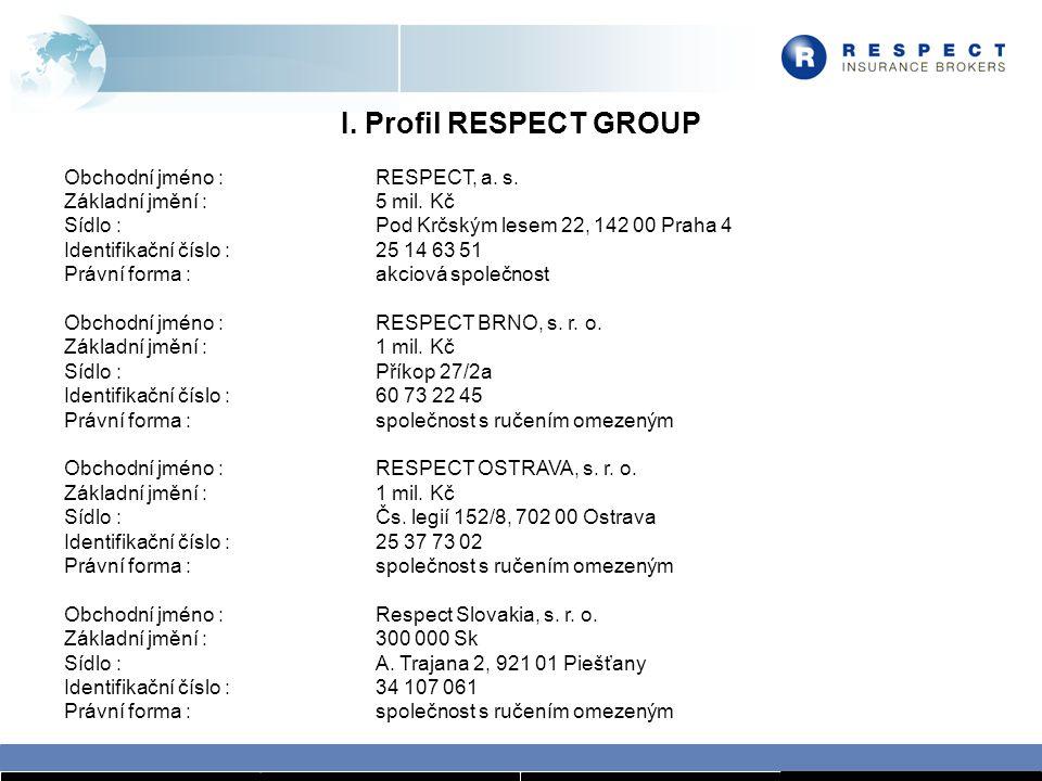 I. Profil RESPECT GROUP Obchodní jméno : RESPECT, a.