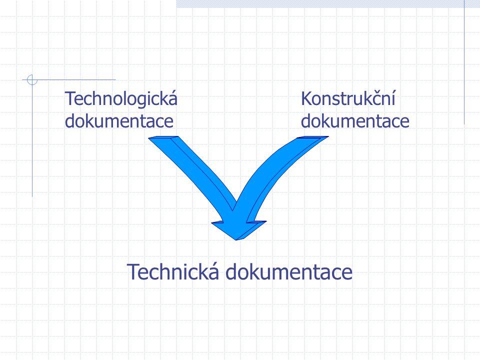 Konstrukční dokumentace Technologická dokumentace Technická dokumentace