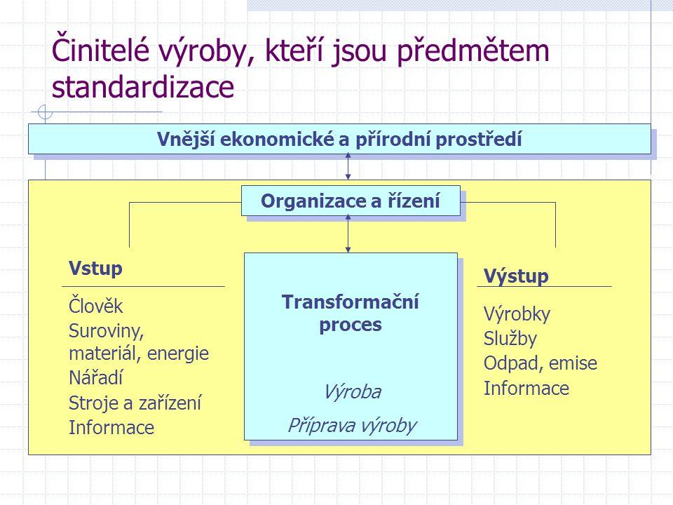 Činitelé výroby, kteří jsou předmětem standardizace Organizace a řízení Transformační proces Výroba Příprava výroby Transformační proces Výroba Přípra