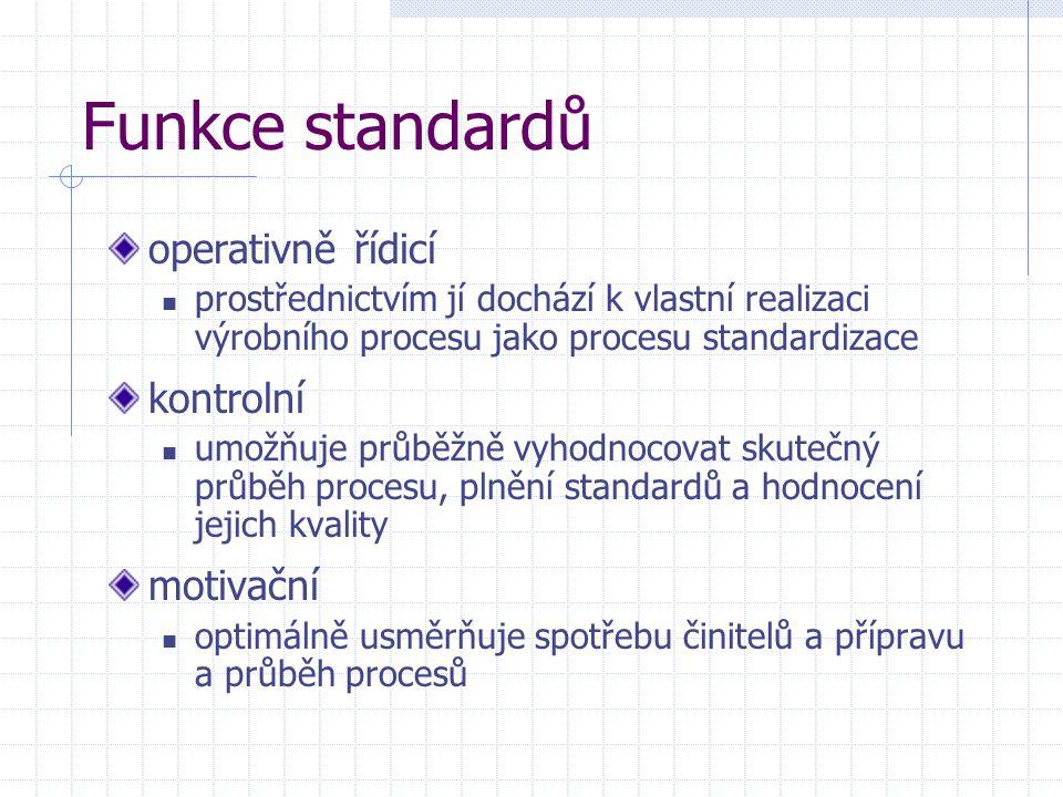 Funkce standardů operativně řídicí prostřednictvím jí dochází k vlastní realizaci výrobního procesu jako procesu standardizace kontrolní umožňuje průb