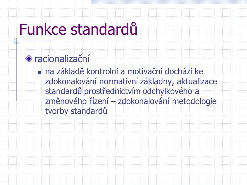 Funkce standardů racionalizační na základě kontrolní a motivační dochází ke zdokonalování normativní základny, aktualizace standardů prostřednictvím o