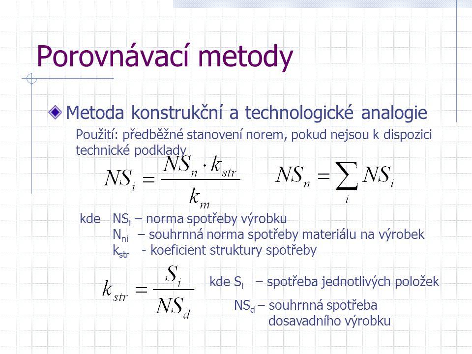 Porovnávací metody Metoda konstrukční a technologické analogie Použití: předběžné stanovení norem, pokud nejsou k dispozici technické podklady kdeNS i