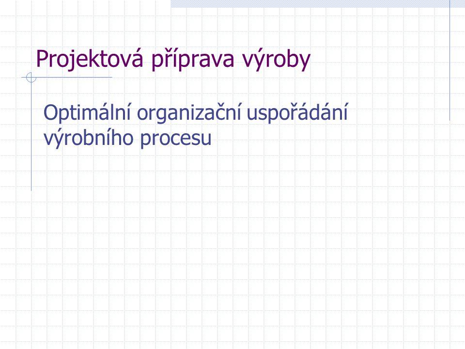 Projektová příprava výroby Optimální organizační uspořádání výrobního procesu