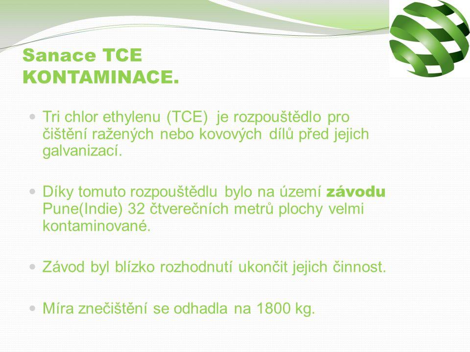 Sanace TCE KONTAMINACE. Tri chlor ethylenu (TCE) je rozpouštědlo pro čištění ražených nebo kovových dílů před jejich galvanizací. Díky tomuto rozpoušt