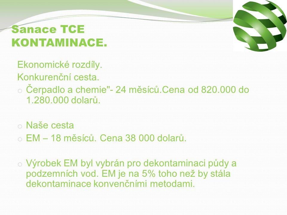 Sanace TCE KONTAMINACE. Ekonomické rozdíly. Konkurenční cesta.