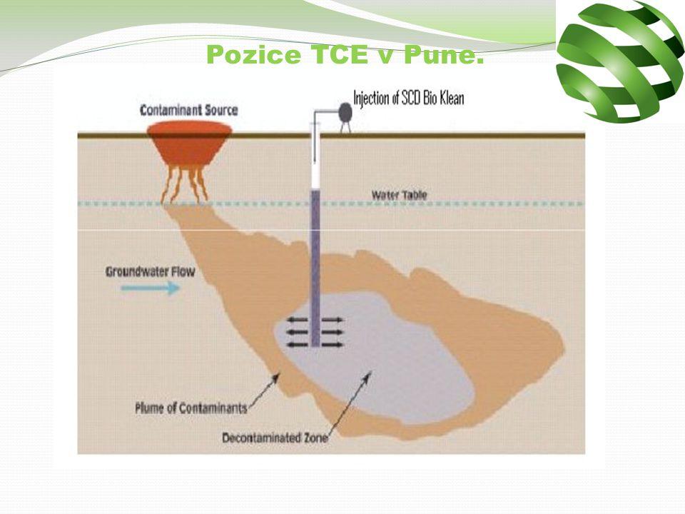 Pozice TCE v Pune.