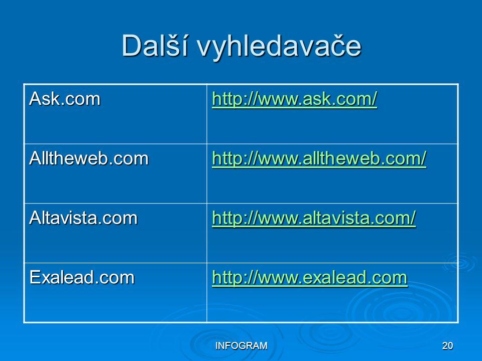 INFOGRAM20 Další vyhledavače Ask.com http://www.ask.com/ Alltheweb.com http://www.alltheweb.com/ Altavista.com http://www.altavista.com/ Exalead.com h