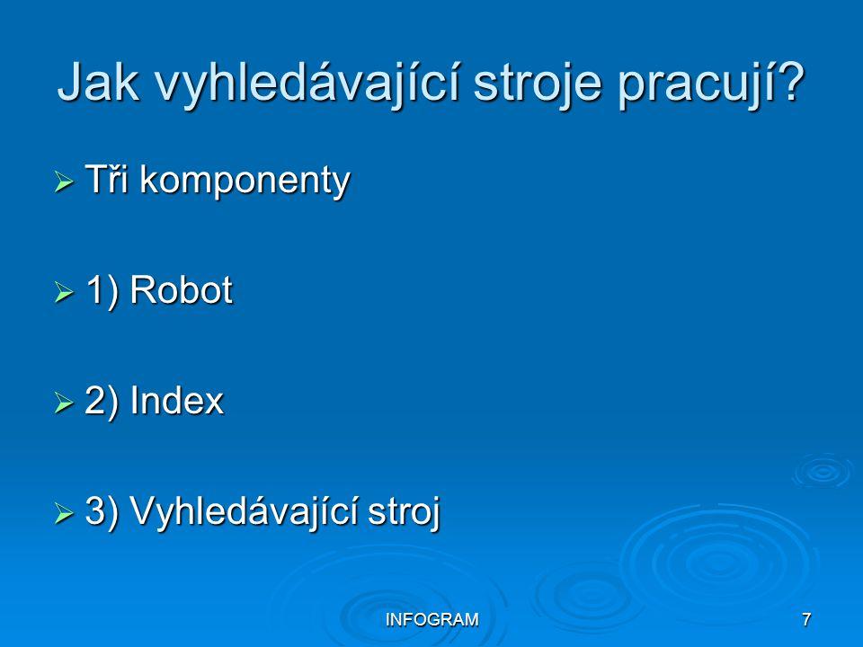 INFOGRAM7 Jak vyhledávající stroje pracují?  Tři komponenty  1) Robot  2) Index  3) Vyhledávající stroj