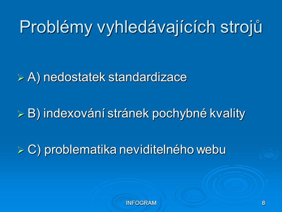 INFOGRAM8 Problémy vyhledávajících strojů  A) nedostatek standardizace  B) indexování stránek pochybné kvality  C) problematika neviditelného webu