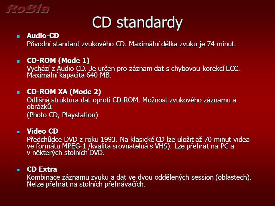 CD standardy CD-R CD-R Jedenkrát zapisovatelé médium.