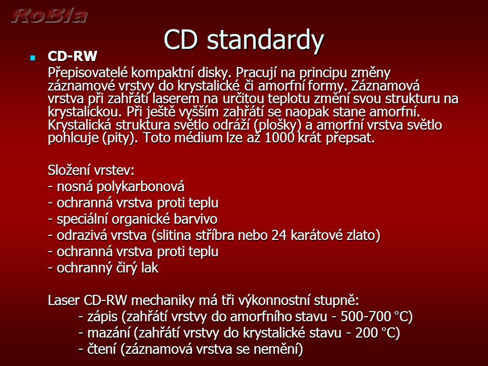 Informace jsou zaznamenávány od středu CD směrem k okraji ve spirálové stopě.