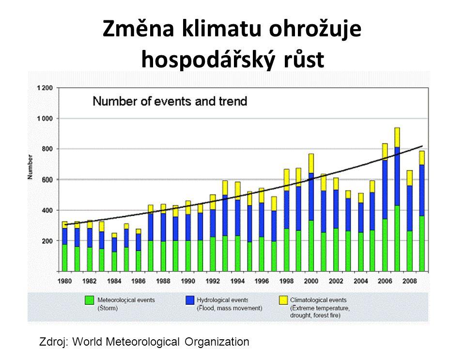 Změna klimatu ohrožuje hospodářský růst Zdroj: World Meteorological Organization