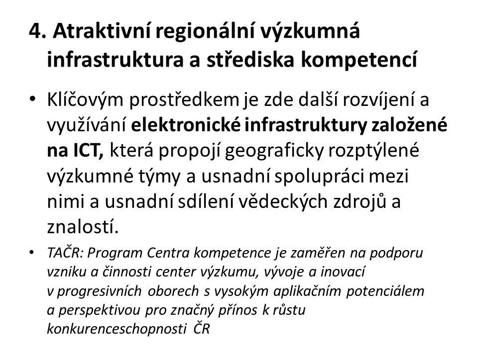 4. Atraktivní regionální výzkumná infrastruktura a střediska kompetencí Klíčovým prostředkem je zde další rozvíjení a využívání elektronické infrastru