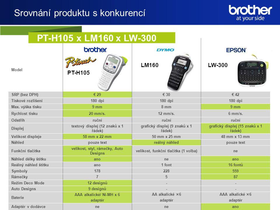 Srovnání produktu s konkurencí Model SRP (bez DPH)€ 29€ 30€ 42 Tiskové rozlišení180 dpi Max.