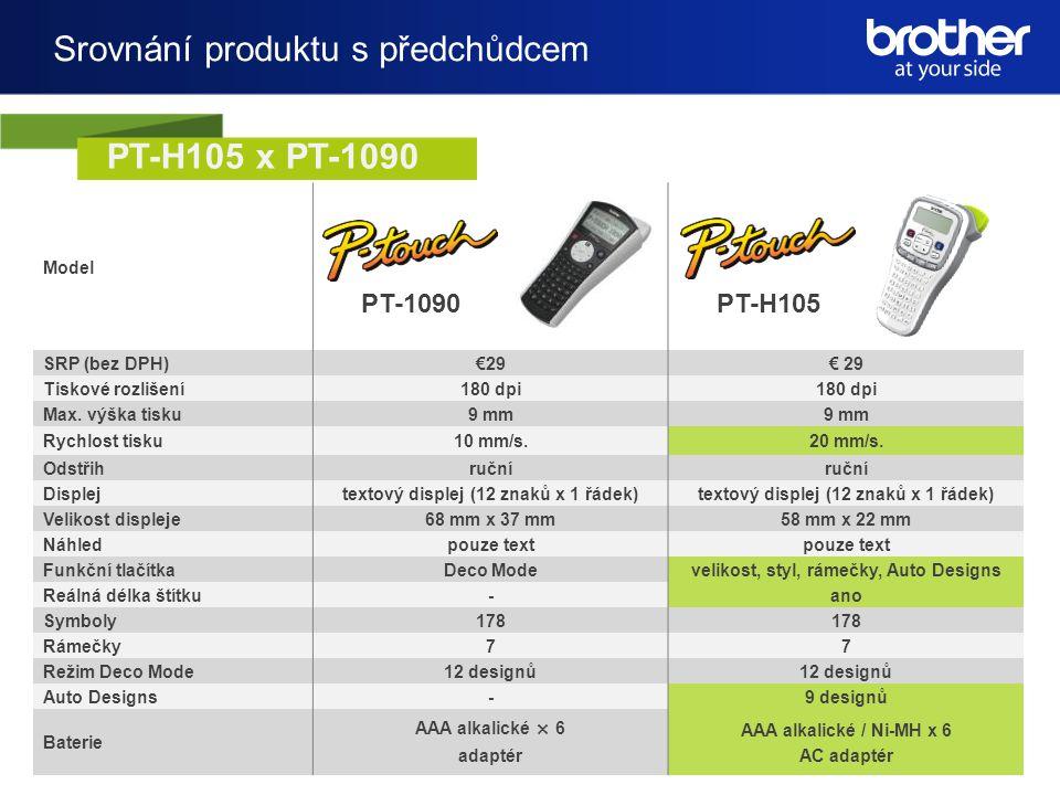 Srovnání produktu s předchůdcem Model SRP (bez DPH)€29 Tiskové rozlišení180 dpi Max.