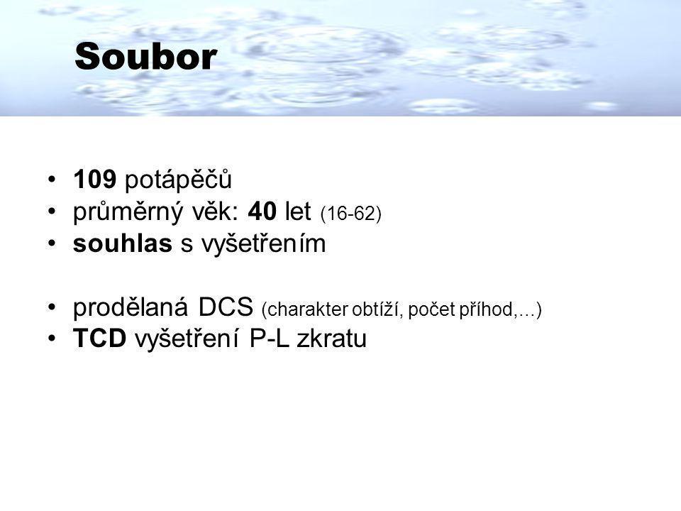 Soubor 109 potápěčů průměrný věk: 40 let (16-62) souhlas s vyšetřením prodělaná DCS (charakter obtíží, počet příhod,...) TCD vyšetření P-L zkratu
