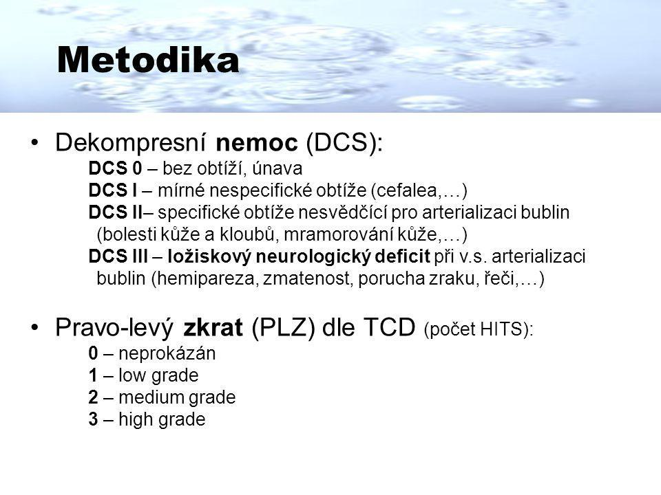 Metodika Dekompresní nemoc (DCS): DCS 0 – bez obtíží, únava DCS I – mírné nespecifické obtíže (cefalea,…) DCS II– specifické obtíže nesvědčící pro art