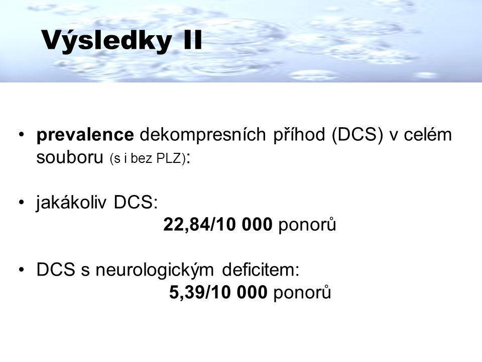 Výsledky II prevalence dekompresních příhod (DCS) v celém souboru (s i bez PLZ) : jakákoliv DCS: 22,84/10 000 ponorů DCS s neurologickým deficitem: 5,