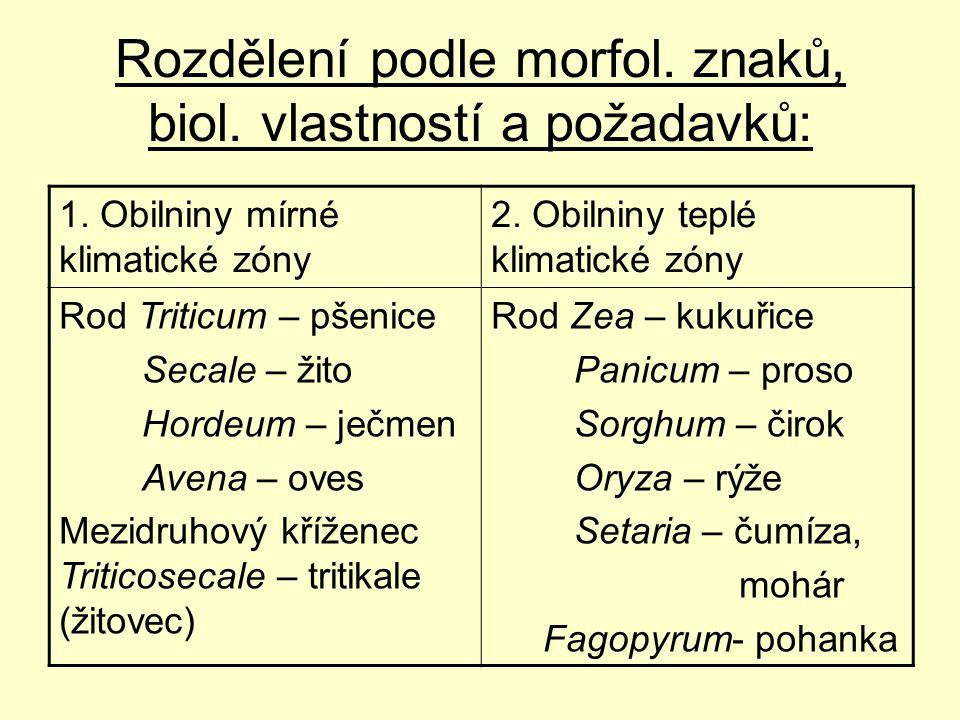 Rozdělení podle morfol.znaků, biol. vlastností a požadavků: 1.