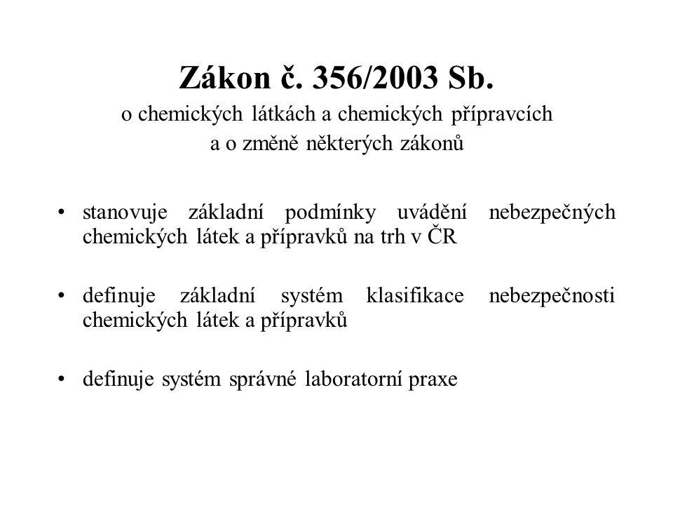 Zákon č. 356/2003 Sb. o chemických látkách a chemických přípravcích a o změně některých zákonů stanovuje základní podmínky uvádění nebezpečných chemic