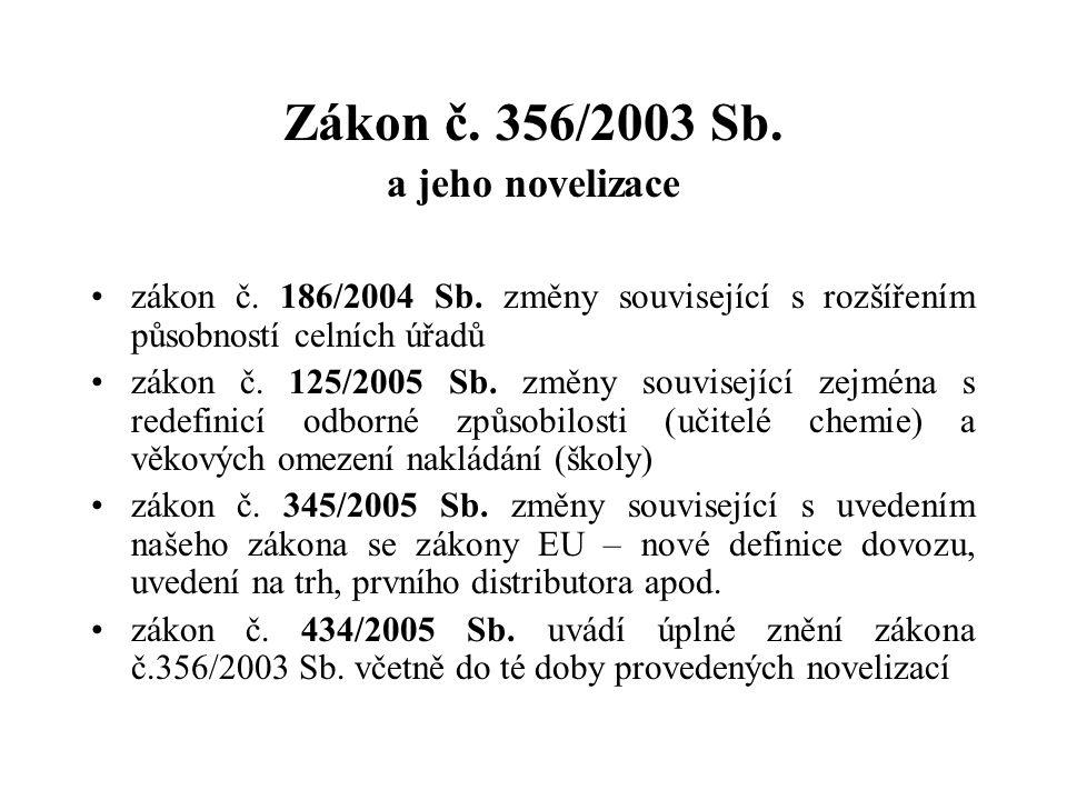 Zákon č. 356/2003 Sb. a jeho novelizace zákon č. 186/2004 Sb. změny související s rozšířením působností celních úřadů zákon č. 125/2005 Sb. změny souv