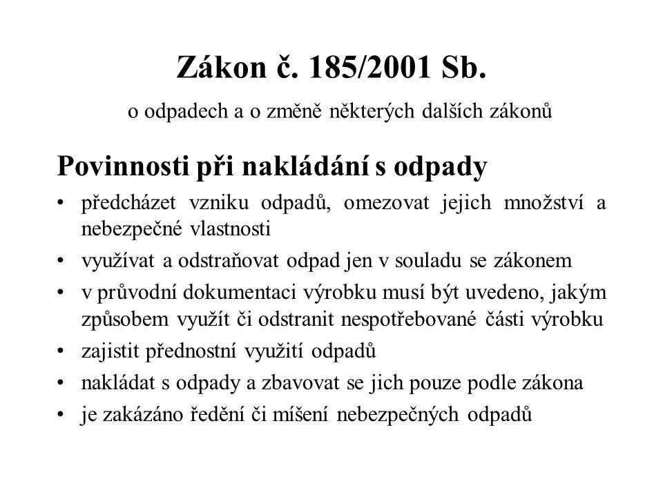 Zákon č. 185/2001 Sb. o odpadech a o změně některých dalších zákonů Povinnosti při nakládání s odpady předcházet vzniku odpadů, omezovat jejich množst