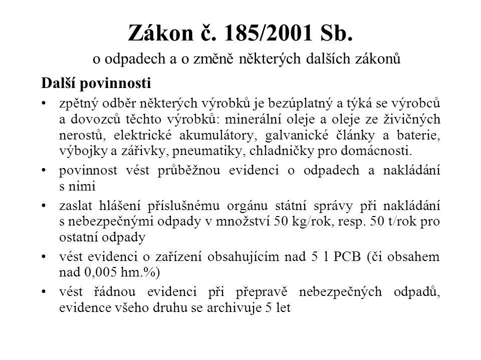 Zákon č. 185/2001 Sb. o odpadech a o změně některých dalších zákonů Další povinnosti zpětný odběr některých výrobků je bezúplatný a týká se výrobců a