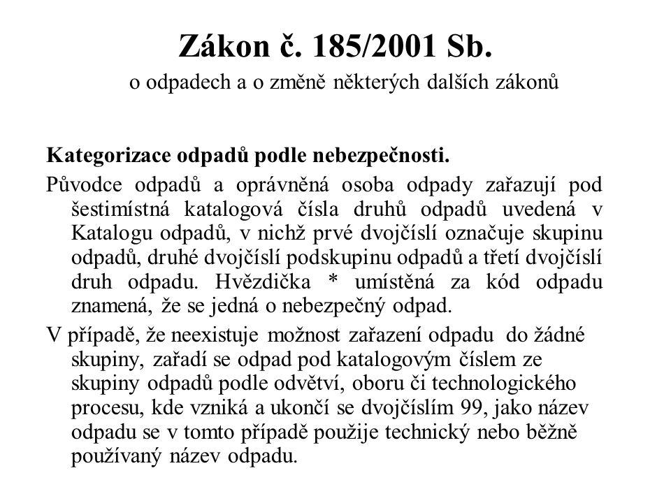 Zákon č. 185/2001 Sb. o odpadech a o změně některých dalších zákonů Kategorizace odpadů podle nebezpečnosti. Původce odpadů a oprávněná osoba odpady z