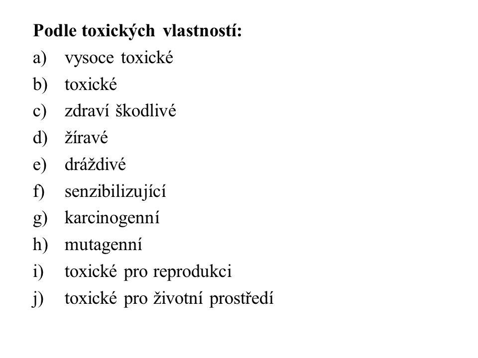 Podle toxických vlastností: a)vysoce toxické b)toxické c)zdraví škodlivé d)žíravé e)dráždivé f)senzibilizující g)karcinogenní h)mutagenní i)toxické pr