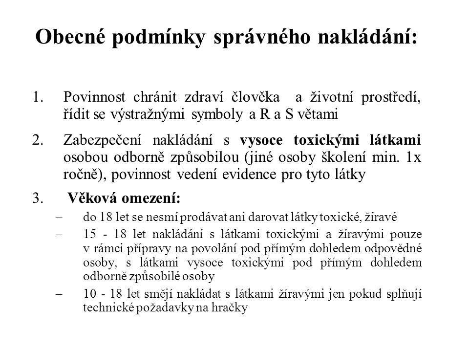 Další zákony ovlivňující chemii NV 114/1999 jedy apod.