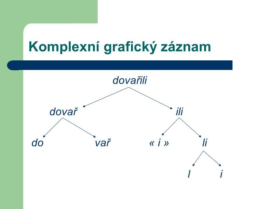 Komplexní grafický záznam dovařili do vař « i » li l i