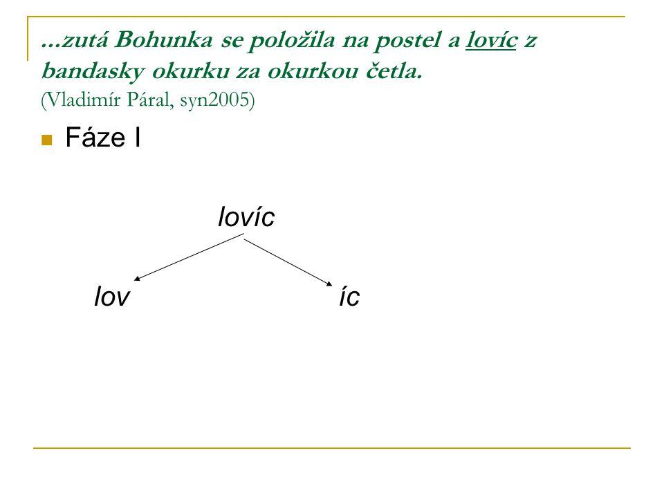 ...zutá Bohunka se položila na postel a lovíc z bandasky okurku za okurkou četla. (Vladimír Páral, syn2005) Fáze I lovíc