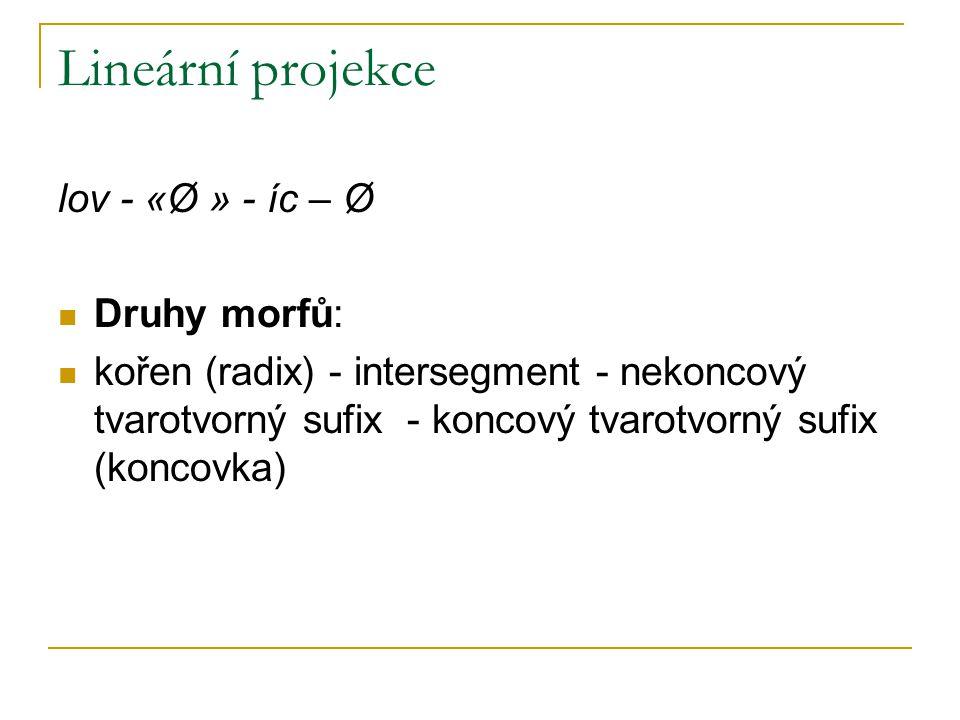 Lineární projekce lov - «Ø » - íc – Ø Druhy morfů: kořen (radix) - intersegment - nekoncový tvarotvorný sufix - koncový tvarotvorný sufix (koncovka)