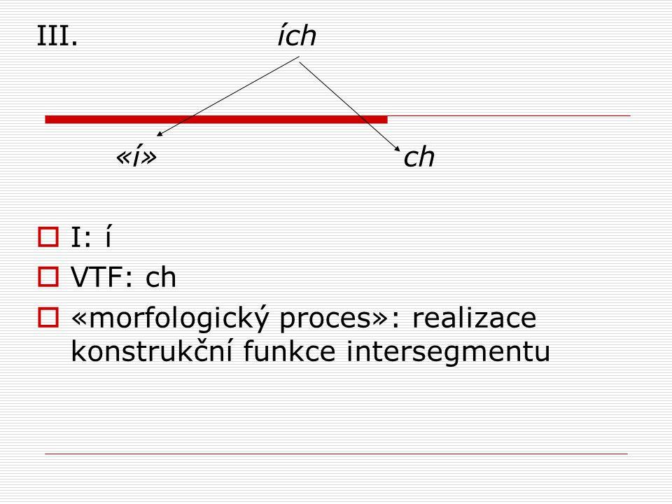 III. ích «í» ch  I: í  VTF: ch  «morfologický proces»: realizace konstrukční funkce intersegmentu