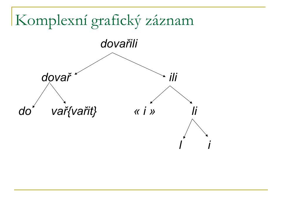 Komplexní grafický záznam dovařili do vař{vařit} « i » li l i