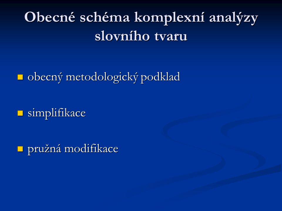 Obecné schéma komplexní analýzy slovního tvaru obecný metodologický podklad obecný metodologický podklad simplifikace simplifikace pružná modifikace pružná modifikace