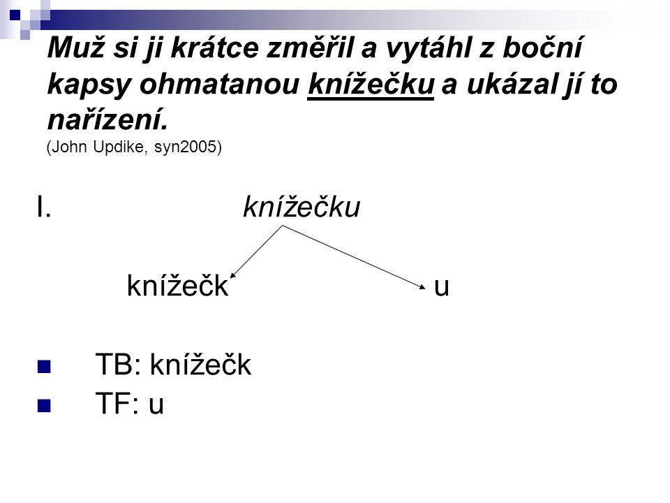 II. knížečk knížeč {knížk} k ¦+ k~eč¦ SB: knížeč {knížk} CSF: k SSF: k~eč