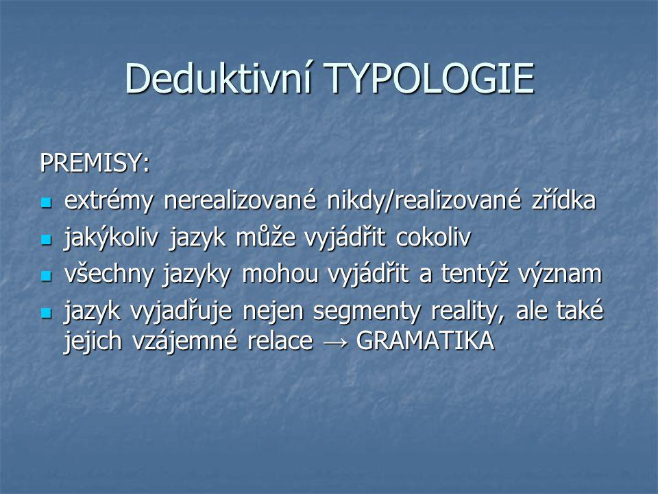 Deduktivní TYPOLOGIE PREMISY: extrémy nerealizované nikdy/realizované zřídka extrémy nerealizované nikdy/realizované zřídka jakýkoliv jazyk může vyjád