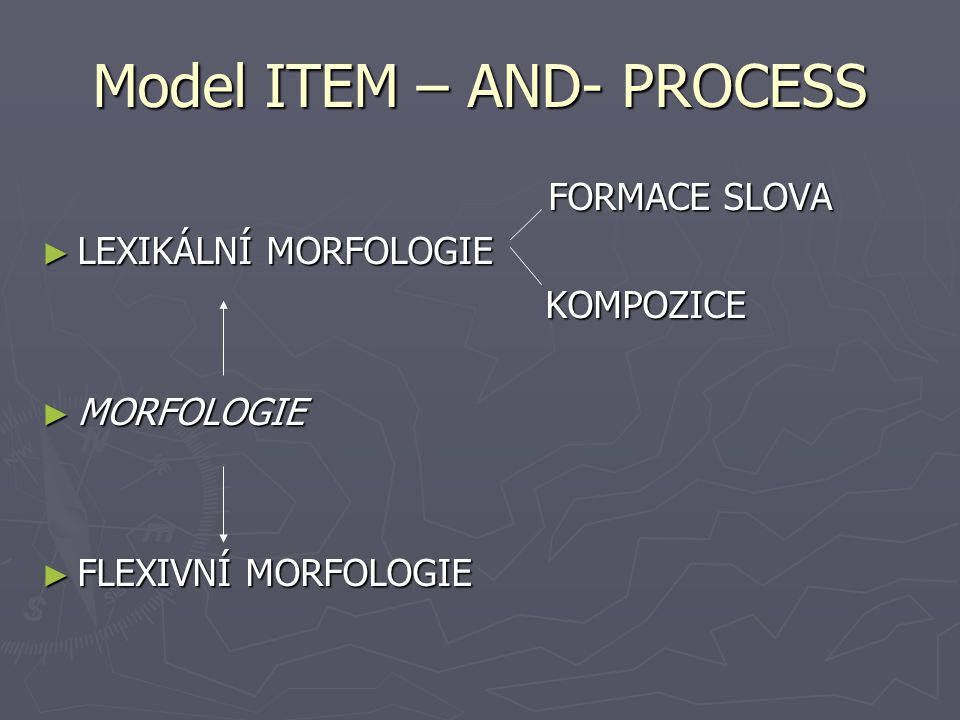 Model ITEM – AND- PROCESS FORMACE SLOVA FORMACE SLOVA ► LEXIKÁLNÍ MORFOLOGIE KOMPOZICE KOMPOZICE ► MORFOLOGIE ► FLEXIVNÍ MORFOLOGIE