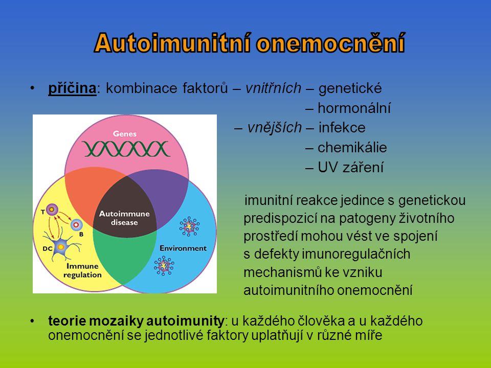 příčina: kombinace faktorů – vnitřních – genetické – hormonální – vnějších – infekce – chemikálie – UV záření imunitní reakce jedince s genetickou pre