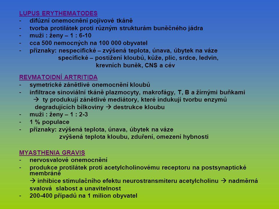 LUPUS ERYTHEMATODES -difúzní onemocnění pojivové tkáně -tvorba protilátek proti různým strukturám buněčného jádra -muži : ženy – 1 : 6-10 -cca 500 nem