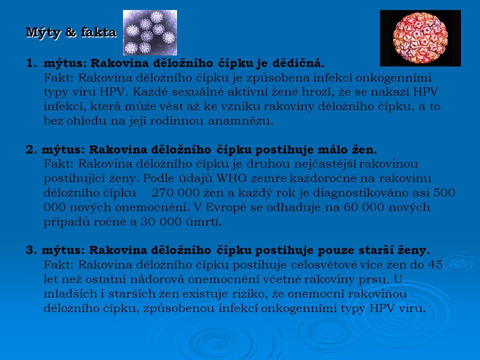 Mýty & fakta 1.mýtus: Rakovina děložního čípku je dědičná. Fakt: Rakovina děložního čípku je způsobena infekcí onkogenními typy viru HPV. Každé sexuál